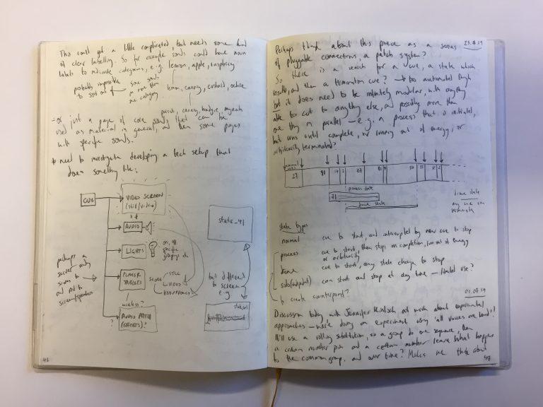 James Saunders/Matthew Sergeant: Making Pieces