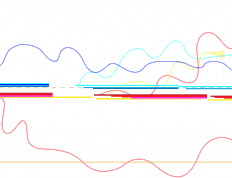 Cat Hope: Animated Graphic notations for electro/acoustic and collaborative works
